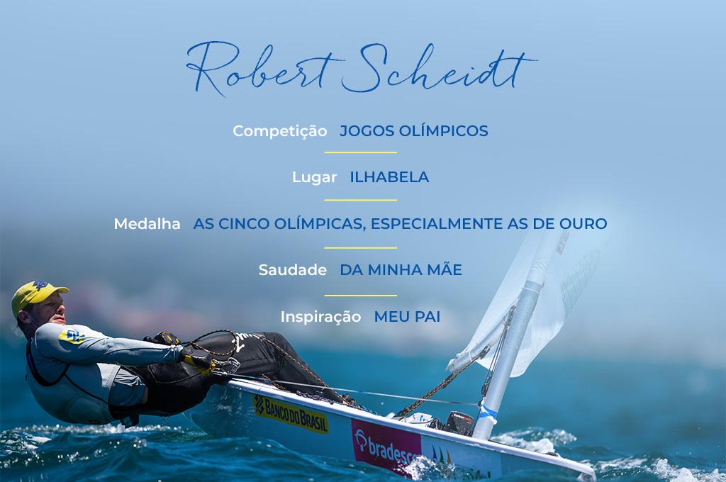 Robert Scheidt entrevista - Revista Shopping Centers